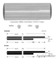 Apple Battery Patent