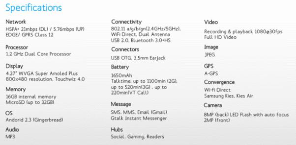 Samsung Galaxy S II White Specs