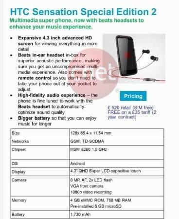 HTC Sensation Special Edition 2