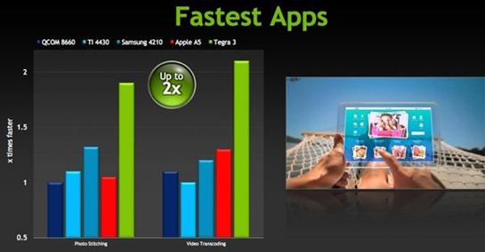 tegra-3-app-speed-1320761874