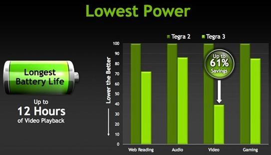 tegra-3-battery-slide