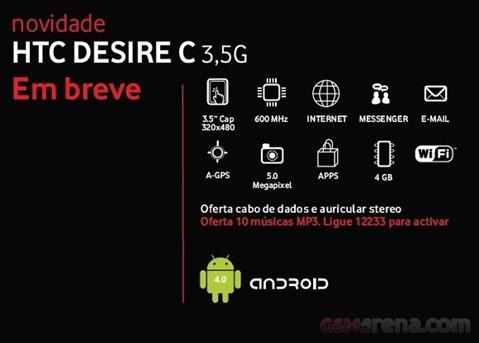 HTC Desire C Specs